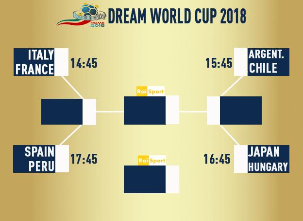 Svelati i quarti di finale della Dream World Cup